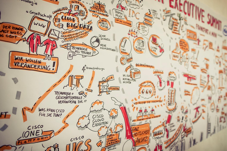 Referenzen_Meeting_Cisco_Date Center Executive Summit_07